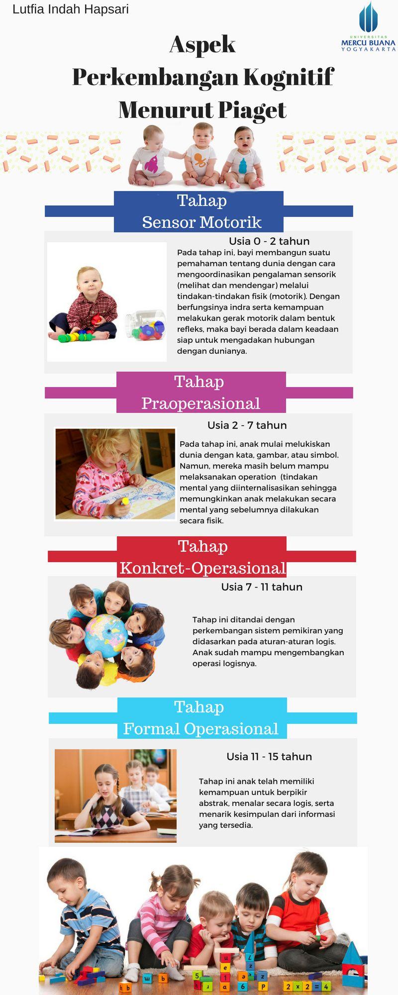 Perkembangan Kognitif Menurut Piaget Psikologi Perkembangan Psikologi Pendidikan
