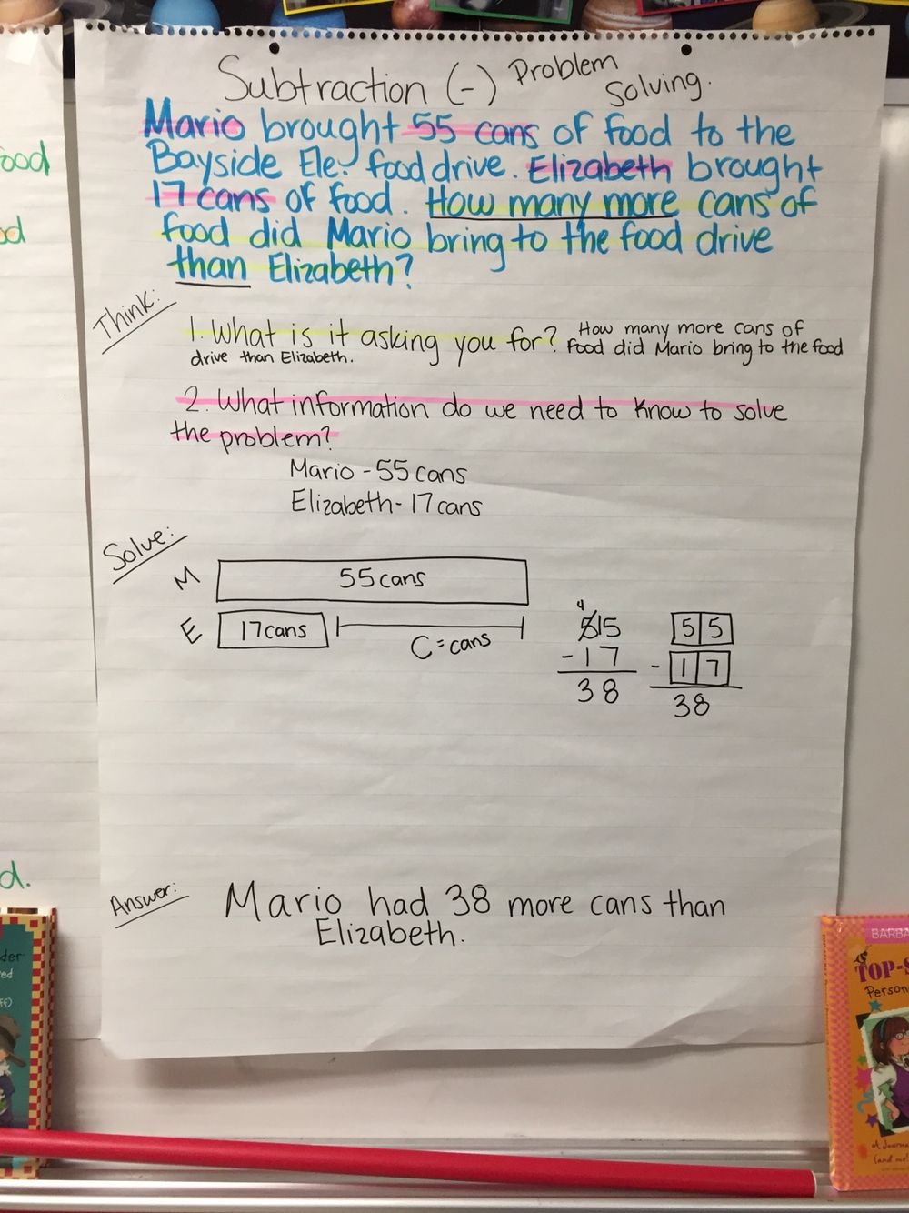 word problem solving- subtraction with strip diagrams | 4th grade