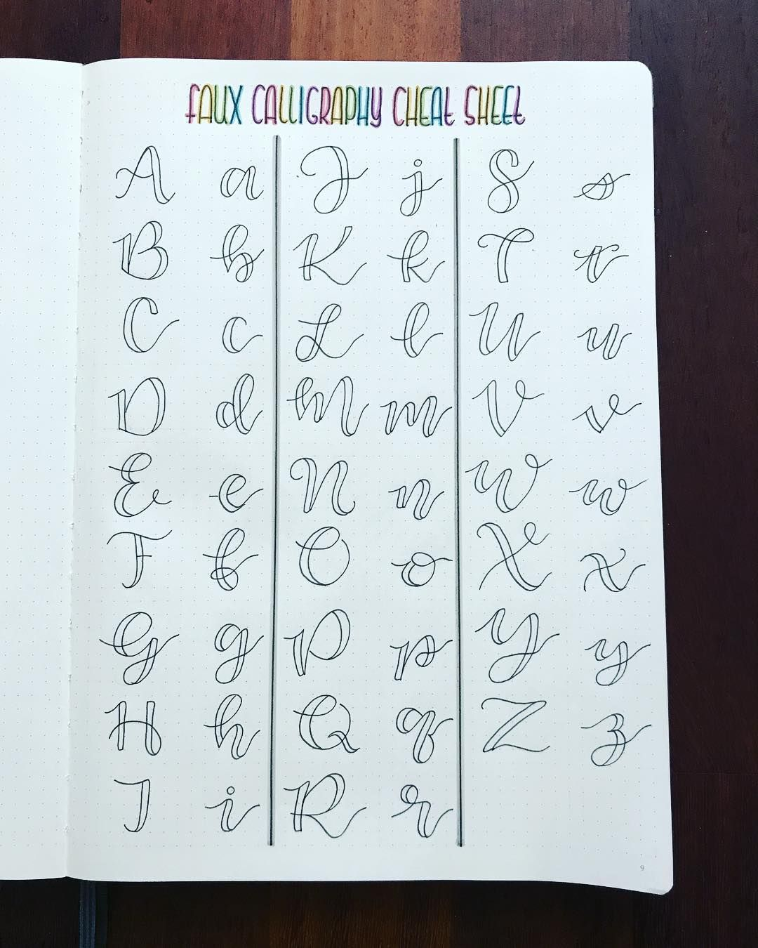 I Ve Made A Faux Calligraphy Cheat Sheet I Used The