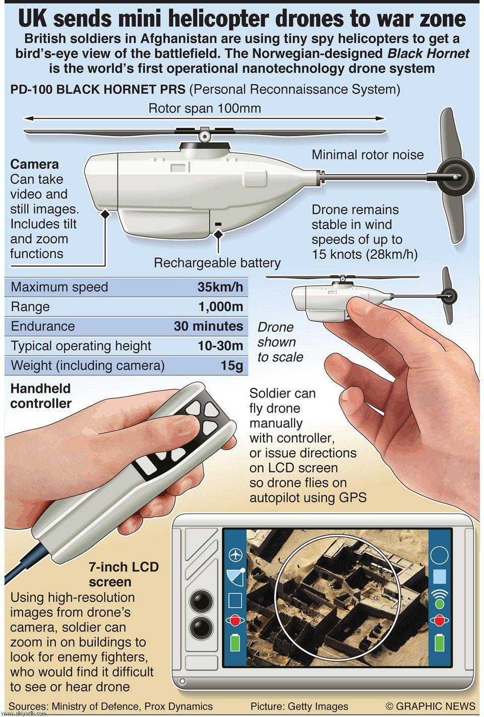 drone jjrc h47