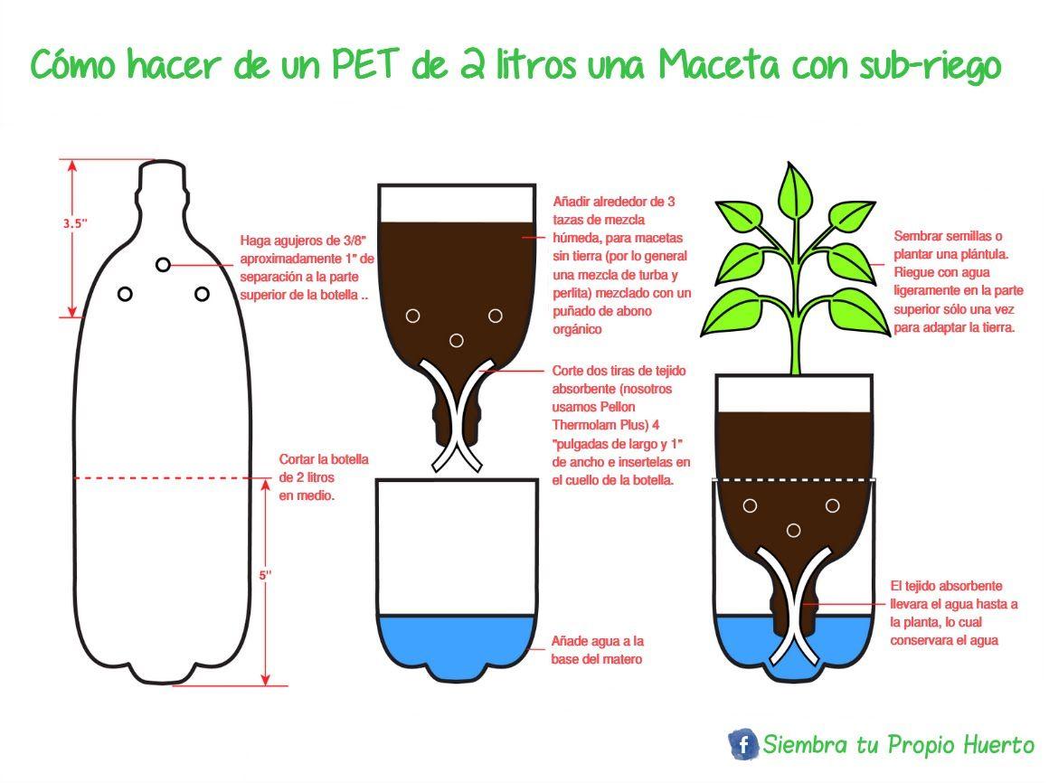 Resultado de imagen para riego de jardín con botella pet