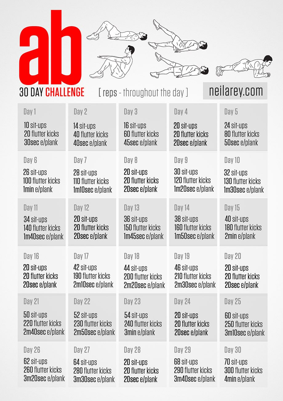 Ready for this. bring it on! Ab Challenge
