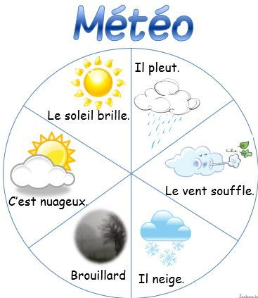 Image result for la meteo