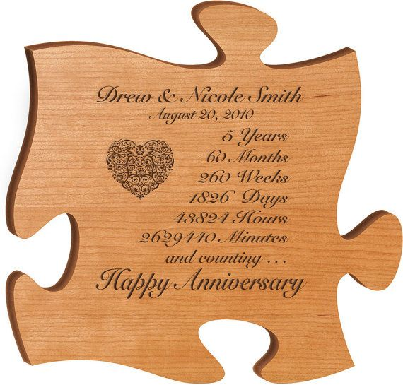 21st Wedding Anniversary Gifts For Her: Personalized 5th Anniversary Gift For By