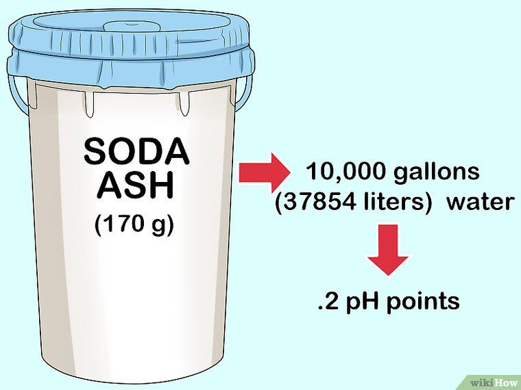 How To Raise Ph In Pool 12 Steps With Pictures Pool Raising Swimming Pools