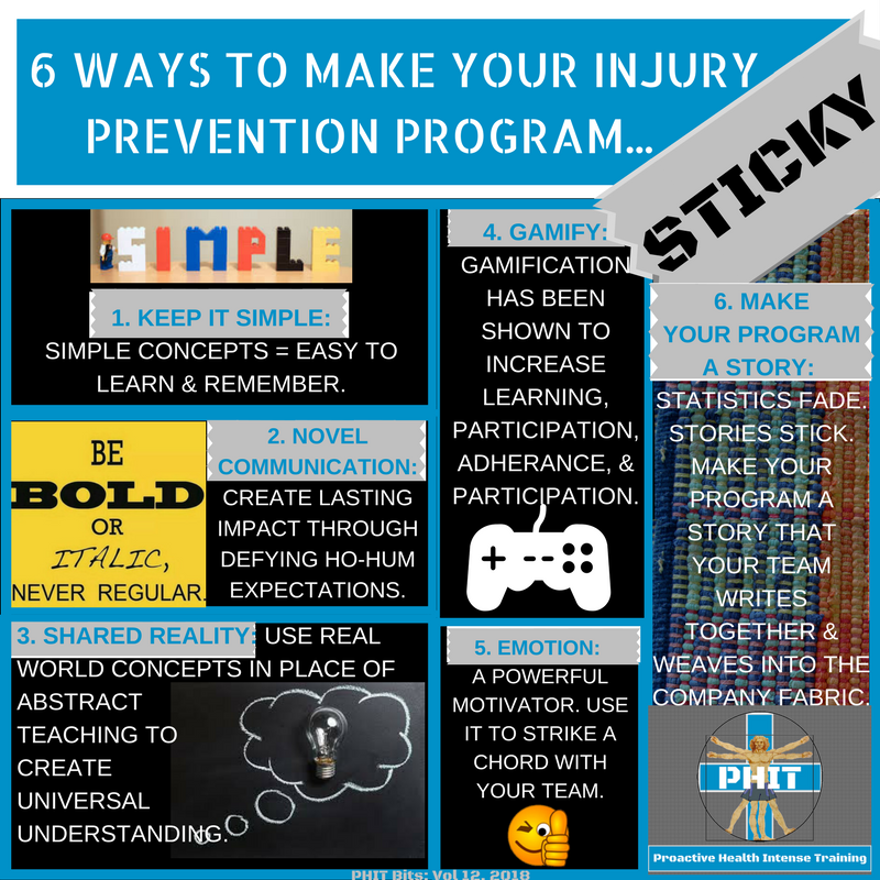 Injury prevention programs have to have the right