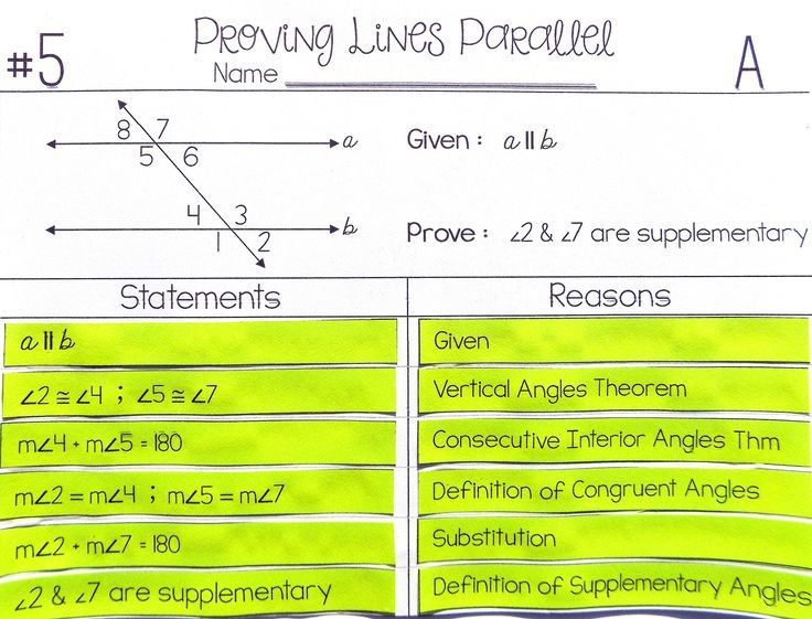Proving Lines Parallel Proof Activity