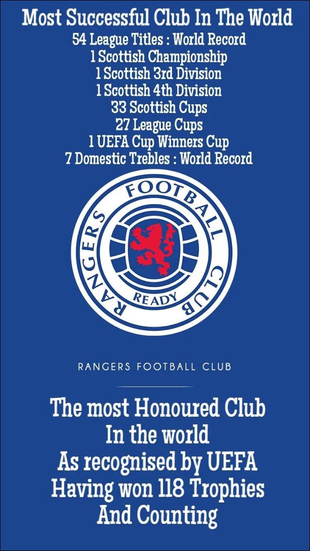 Pin on Glasgow Rangers