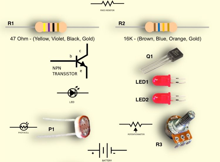 LED Diodes Resistance Electrolytic Capacitor Ceramic Capacitors Diode  D E