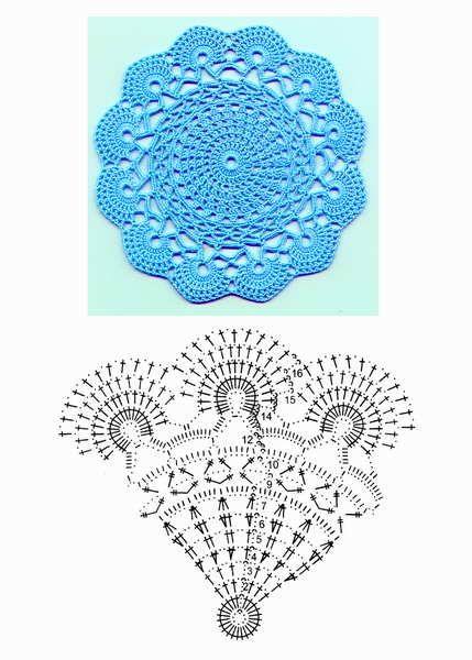 Wederom prachtig! Zou dit ook werken met Zpaghetti? #Crochet