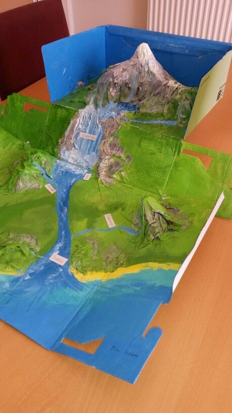 River Model Diy With Hanging Lid Shoebox Geography Project