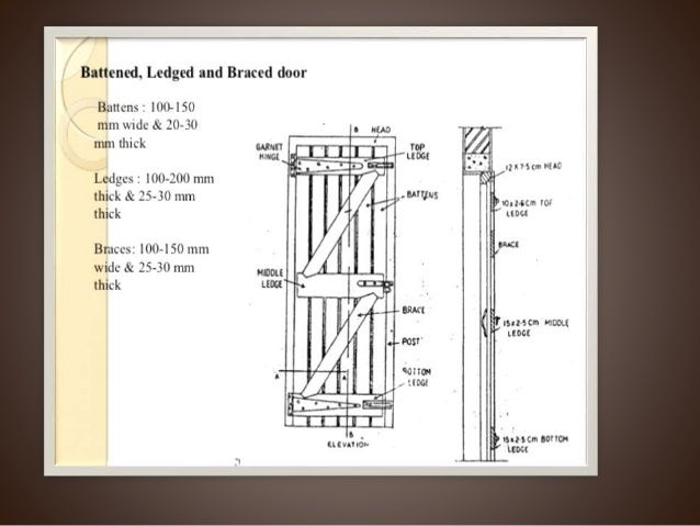 Image Result For Old Door Plan And Elevation With Images Door