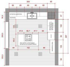 Resultado de imagem para medidas cozinha com ilha for Planos de una cocina industrial