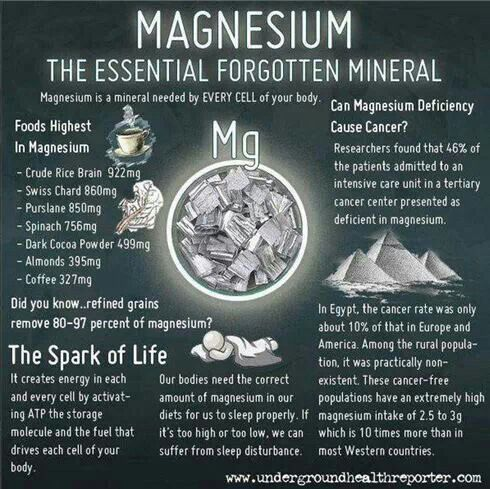Magnesium, the Essential Forgotten Mineral