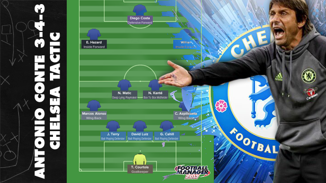 Antonio Conte Has Brought A Revolution In The Premier League Changing To A 3 4 3 System And Fully Utilizing Th Football Manager Antonio Conte Football Tactics