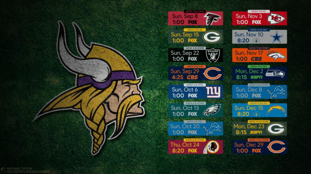 2019 Minnesota Vikings Wallpapers Pro Sports Backgrounds