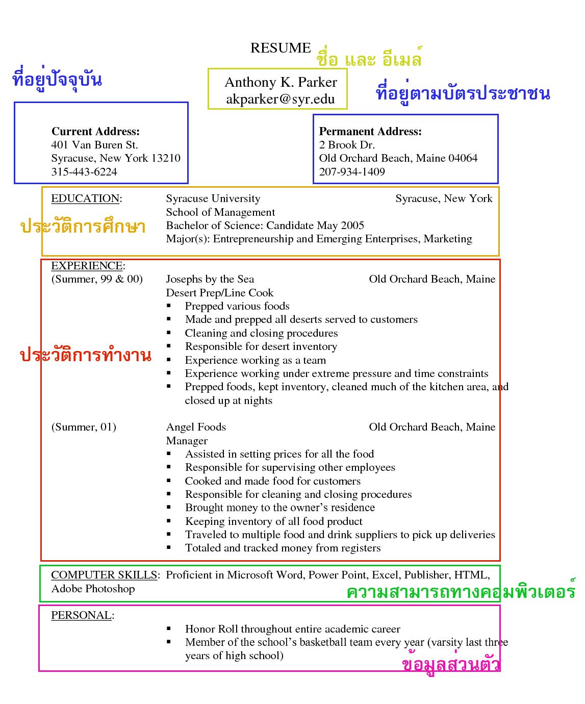 resume ภาษาอังกฤษ ภาษาอังกฤษ