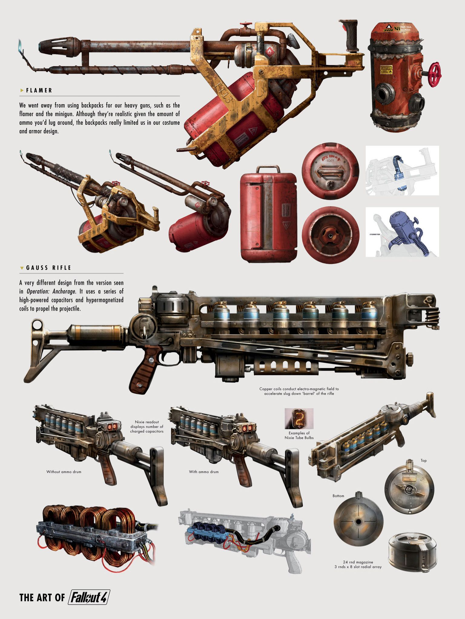 Fallout weapon blueprint art of fallout blueprints pinterest fallout weapon blueprint malvernweather Images