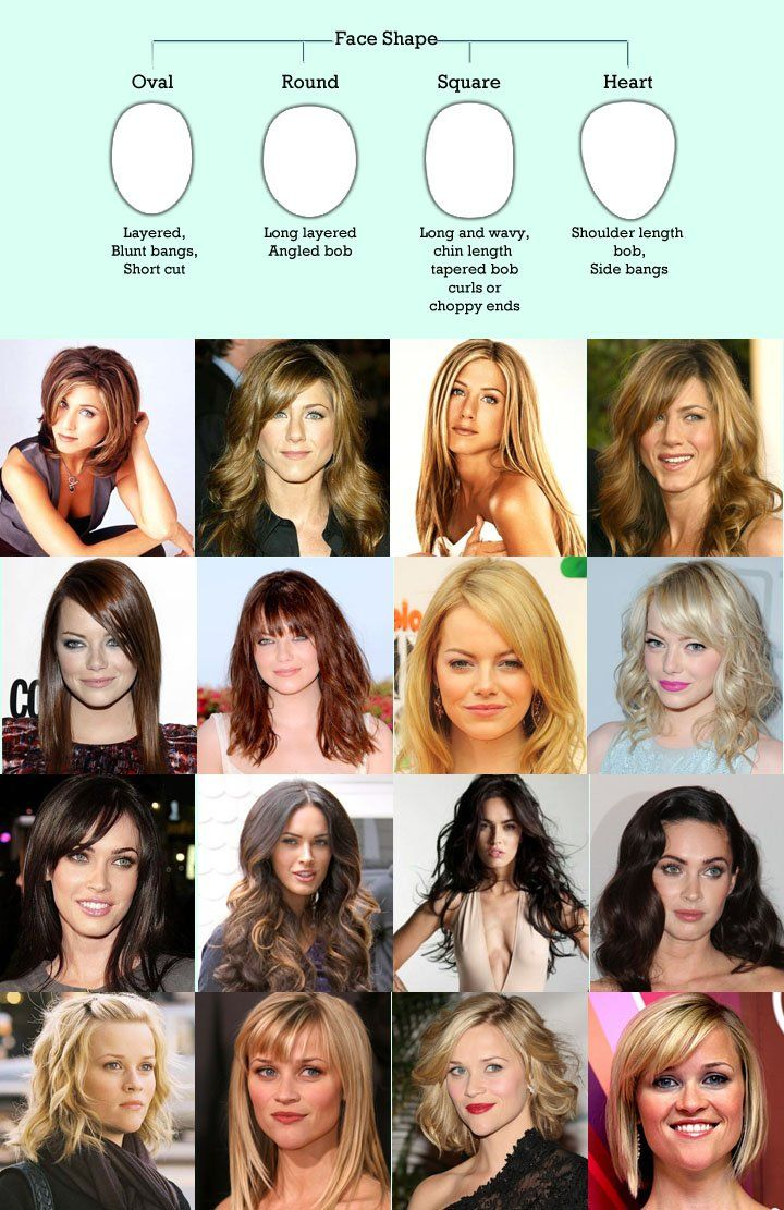 A Hairstyles Guide According To Face Shape For Women Oval Face Hairstyles Face Shape Hairstyles Oval Face Haircuts