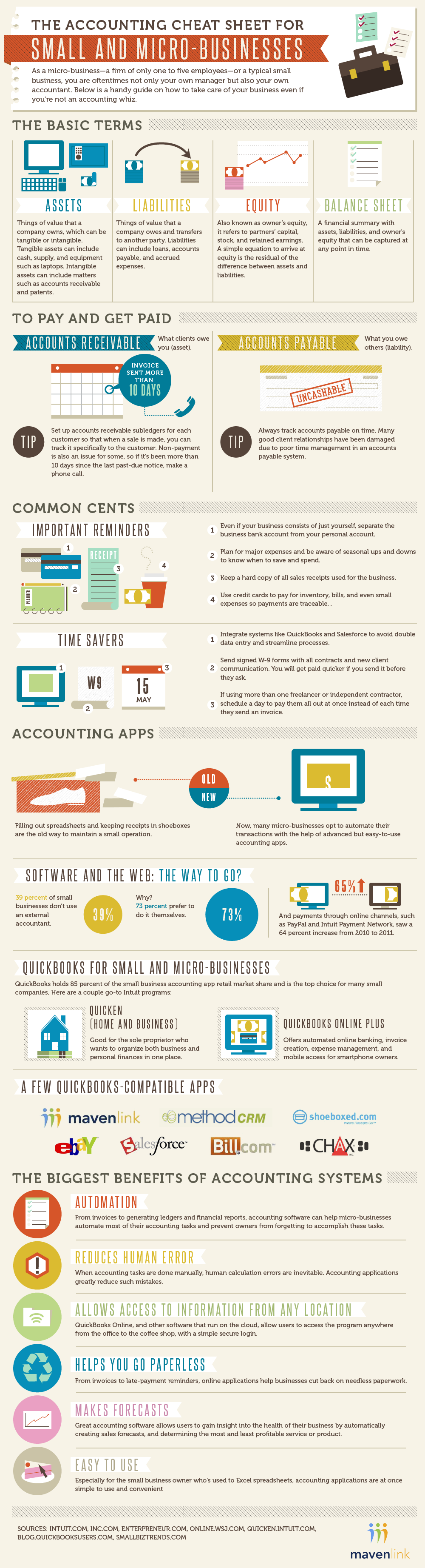 The Accounting Cheat Sheet | Home Business Ideas | Pinterest