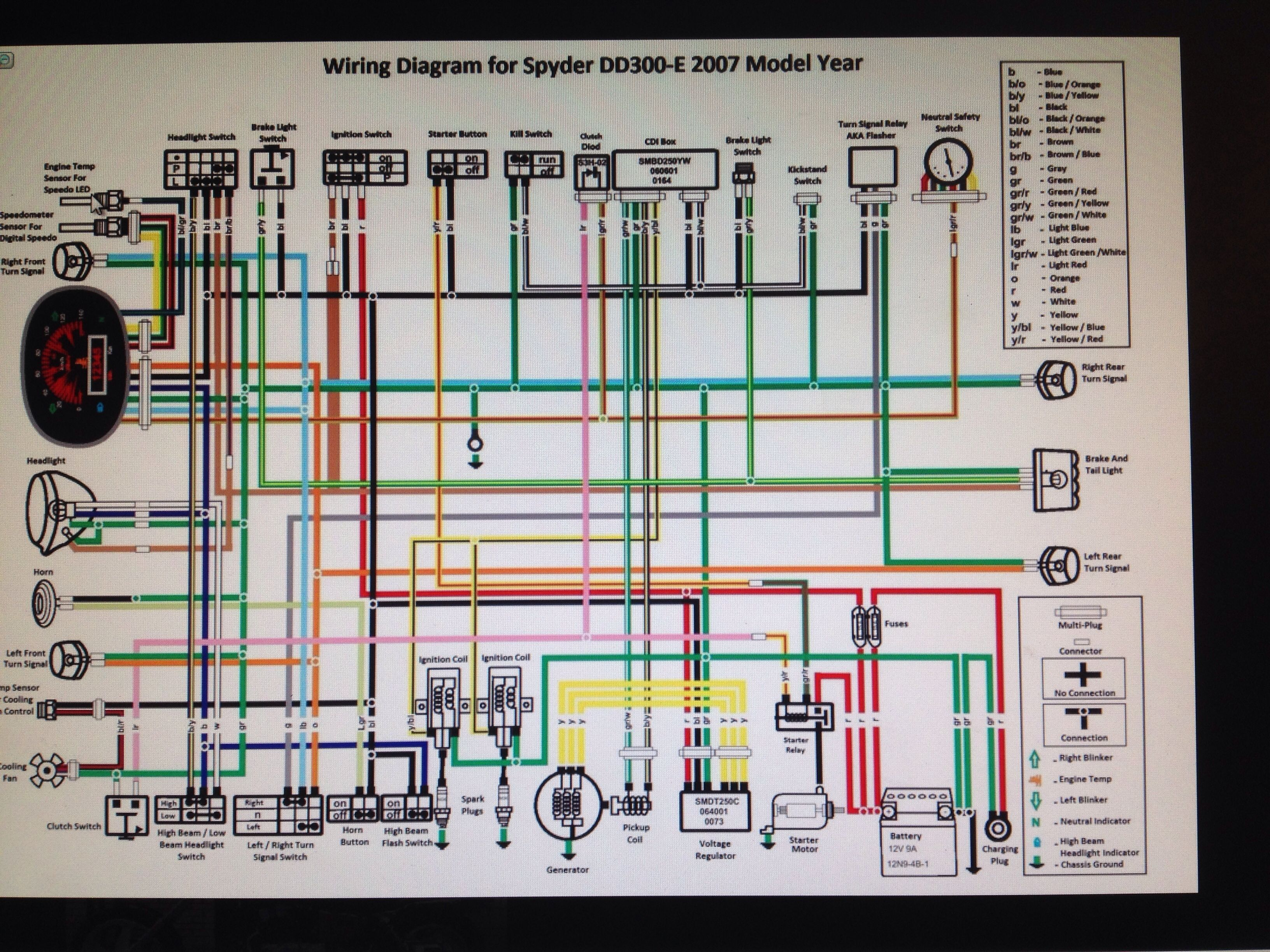 Honda rebel wiring diagram I used to add some extras