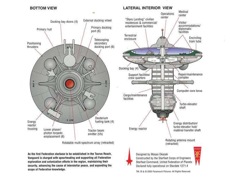 Space Station Blueprints Google Search – Fondos de Pantalla