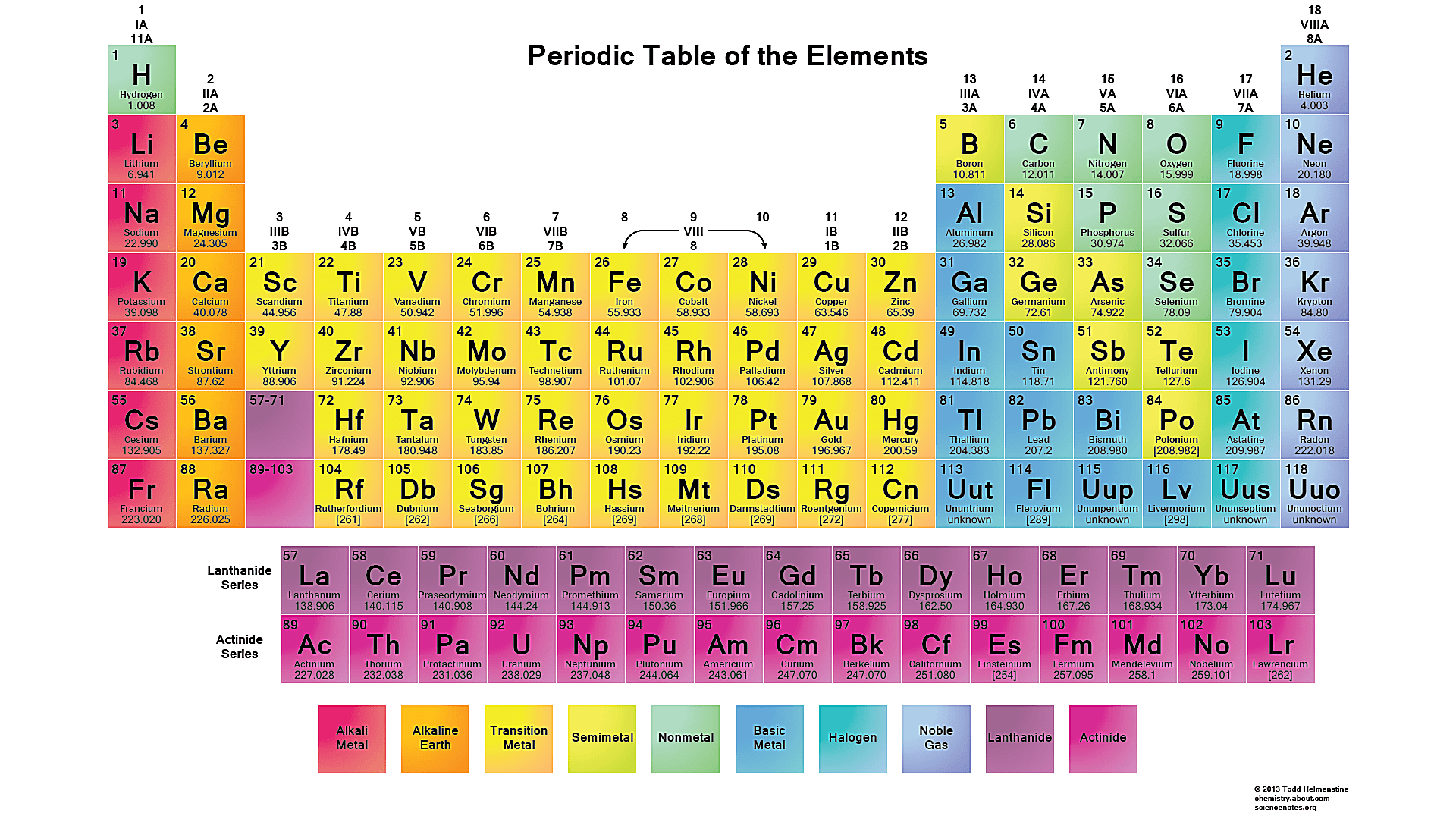 Printable Periodic Tables With Images