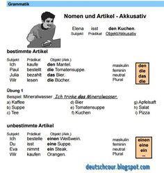 Der bestimmte Artikel, Deutsch lernen in 2020 Grammatik