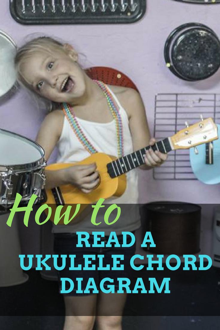 How To Read A Ukulele Chord Diagram More Guitar Lessons For Kids Ukulelelessonsonline