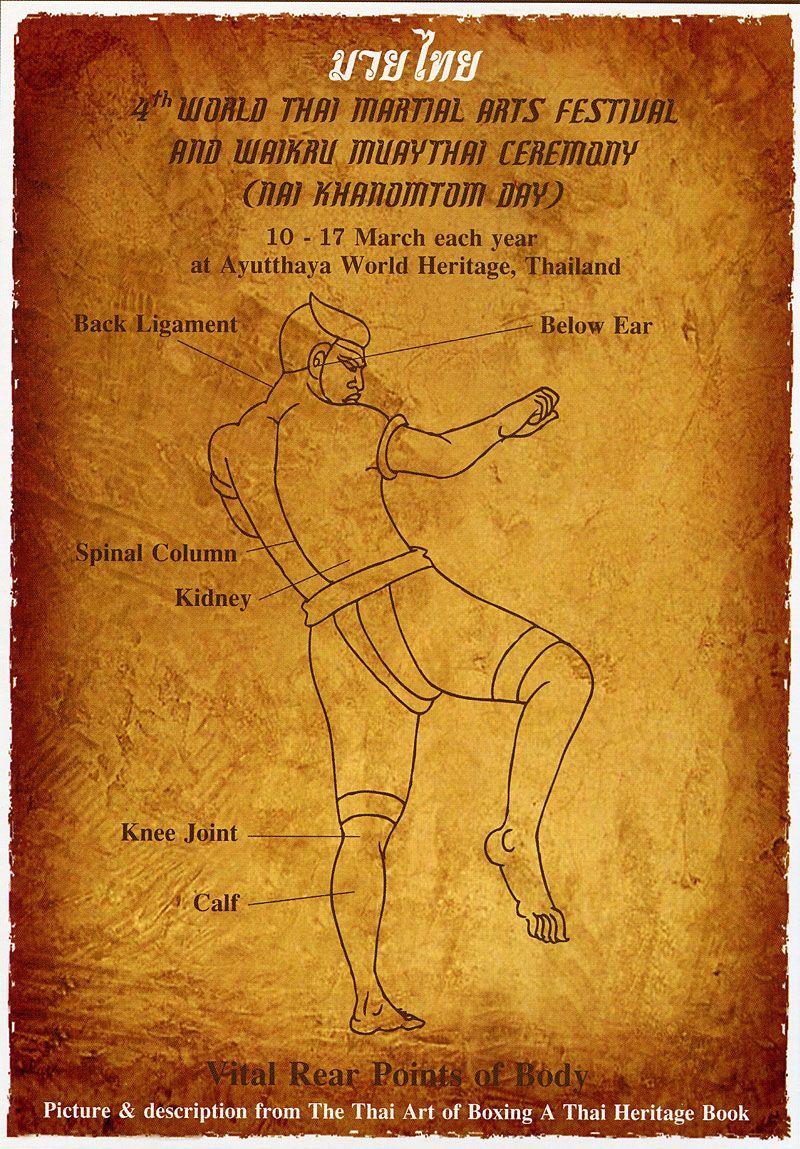 Giornata nazionale della Muay Thai
