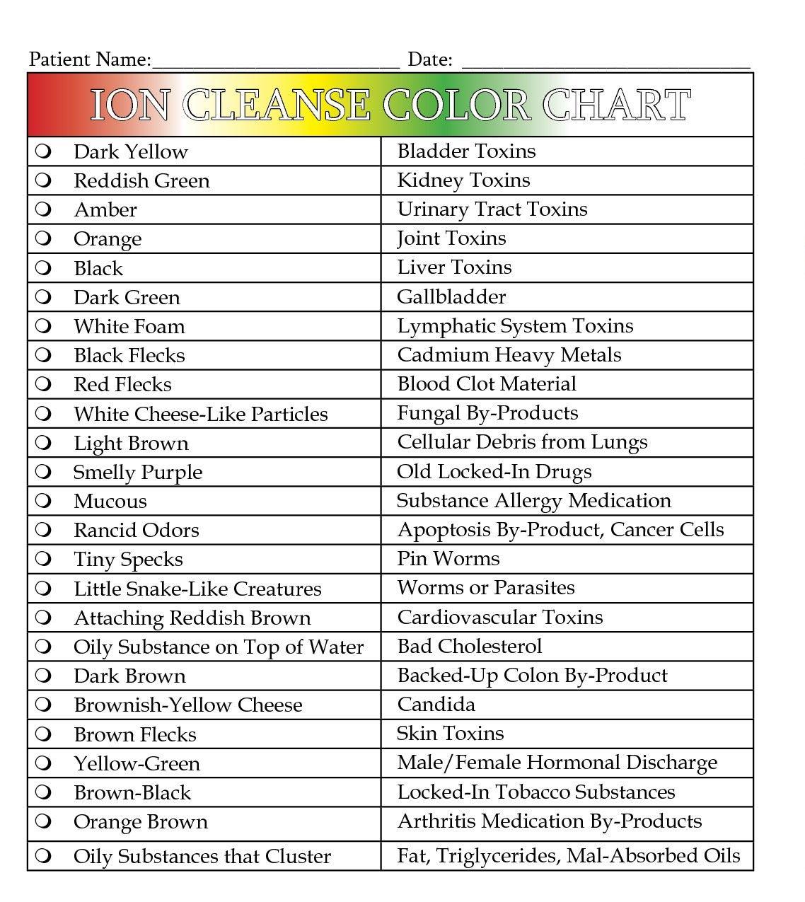 Ion Cleanse Color Chart Detox Foot Bath Pinterest
