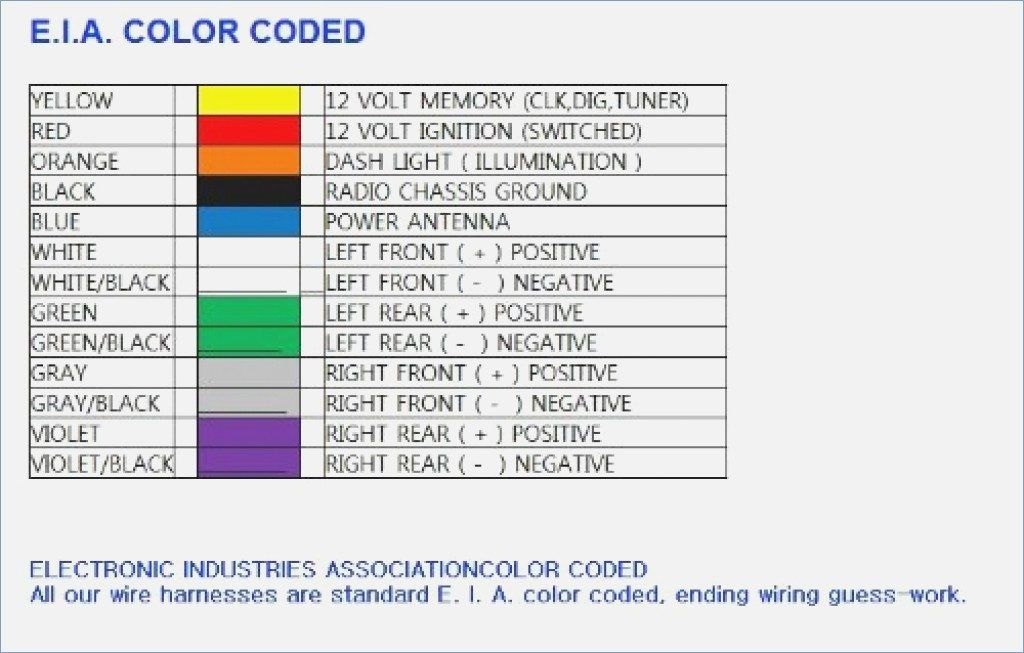 Wiring Diagram Car Radio, http://bookingritzcarlton.info/wiring-diagram-car- radio/ | Pioneer car stereo, Color coding, Coding Pinterest