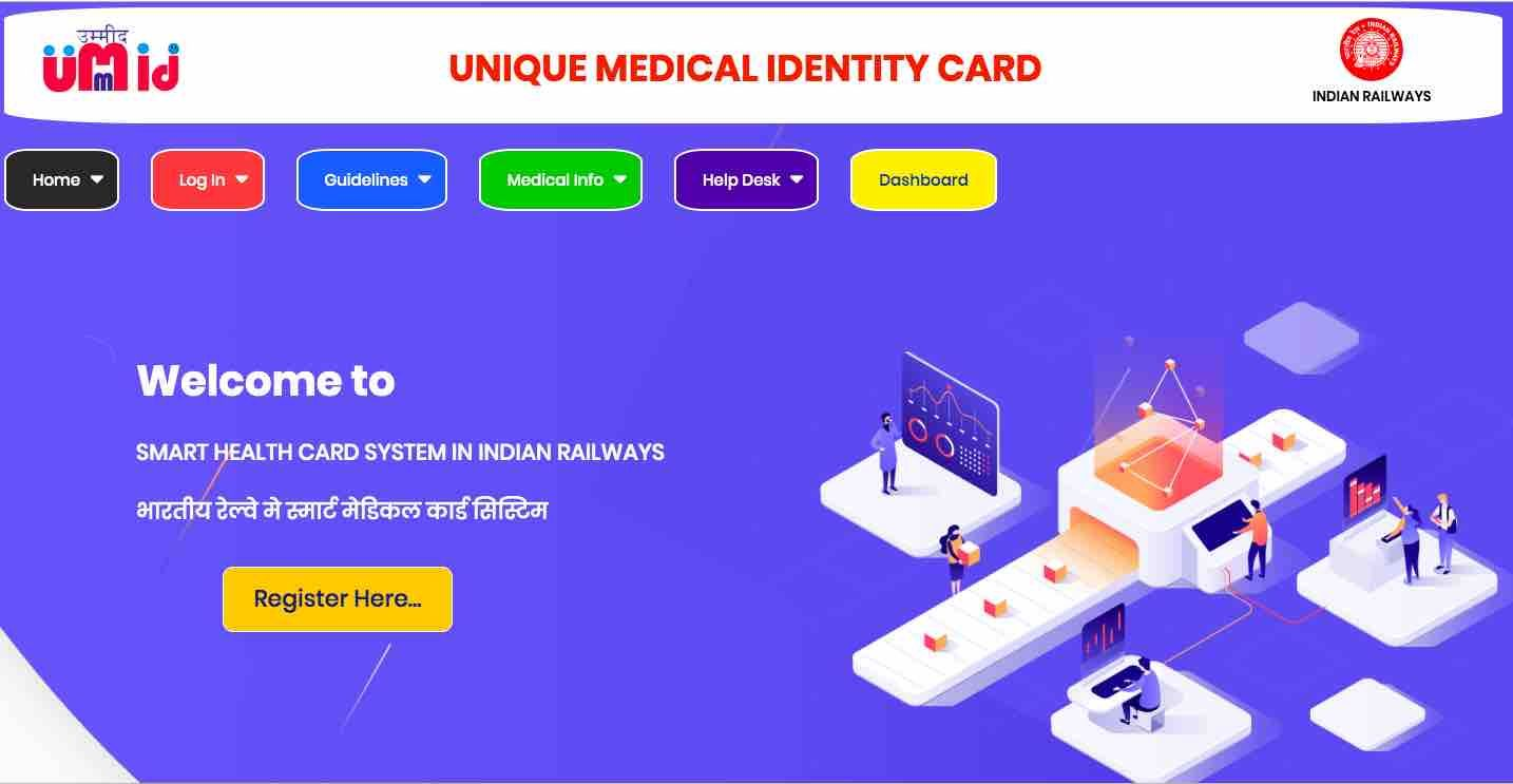 Umid Unique Medical Identity Card By Railway In 2020 Medical