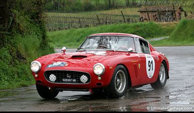Classic Italian Sports Racing Cars For Sale From Fine Sports Cars