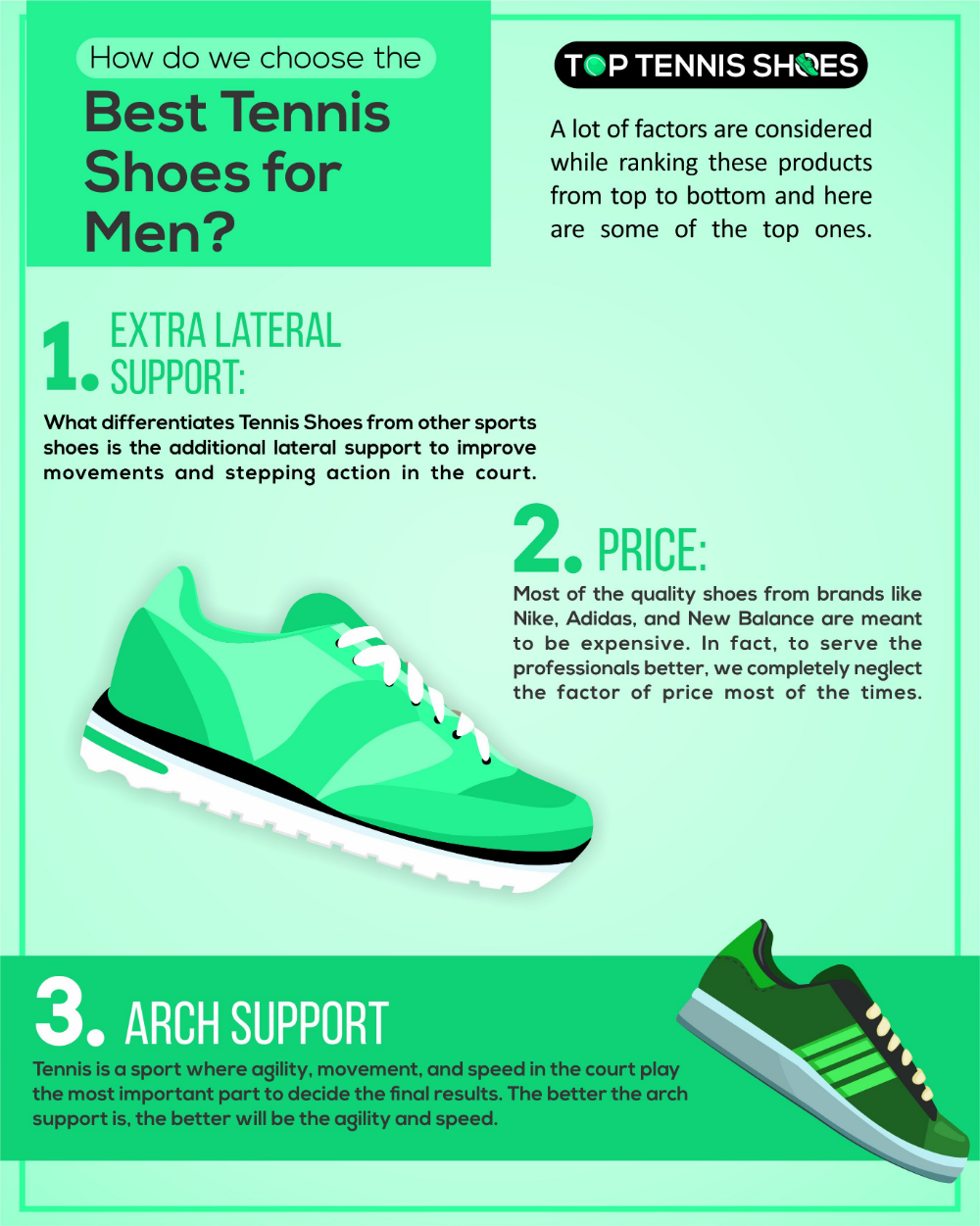 How Do We Choose The Best Tennis Shoes For Men Infographics Tennis Shoes Shoes Mens Men