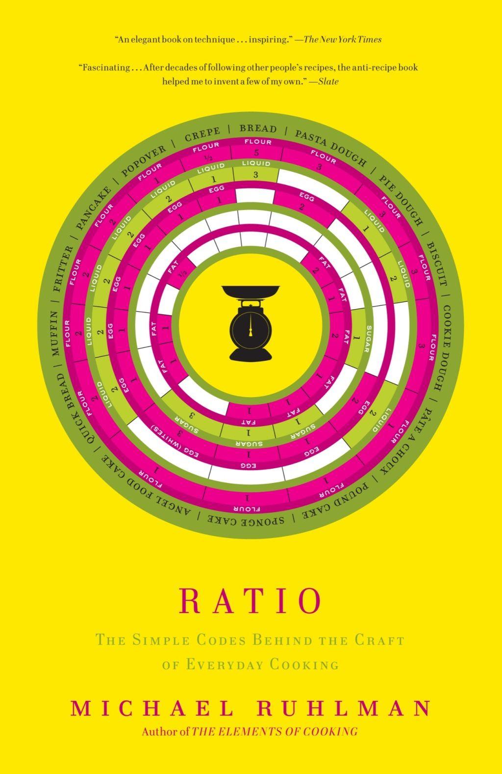 Ratio (eBook) Simple code, No flour pancakes, Books