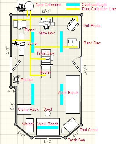 pin by james lunceford on workshop layout in 2018 pinterest shop layout workshop and layout. Black Bedroom Furniture Sets. Home Design Ideas