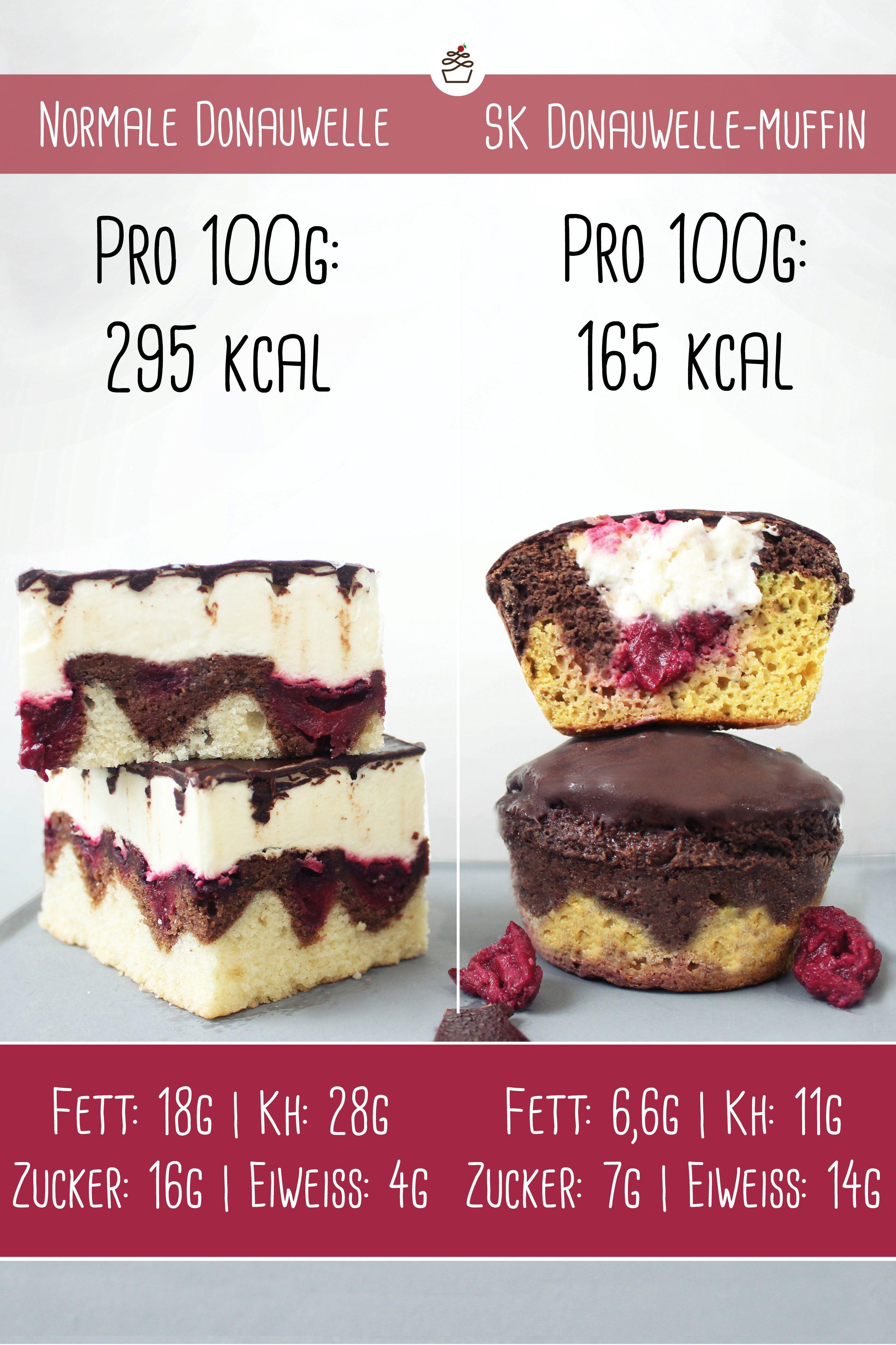 Donauwellen Muffin Low Carb Muffins Lebensmittel Essen Und Low Carb Kuchen Ohne Zucker