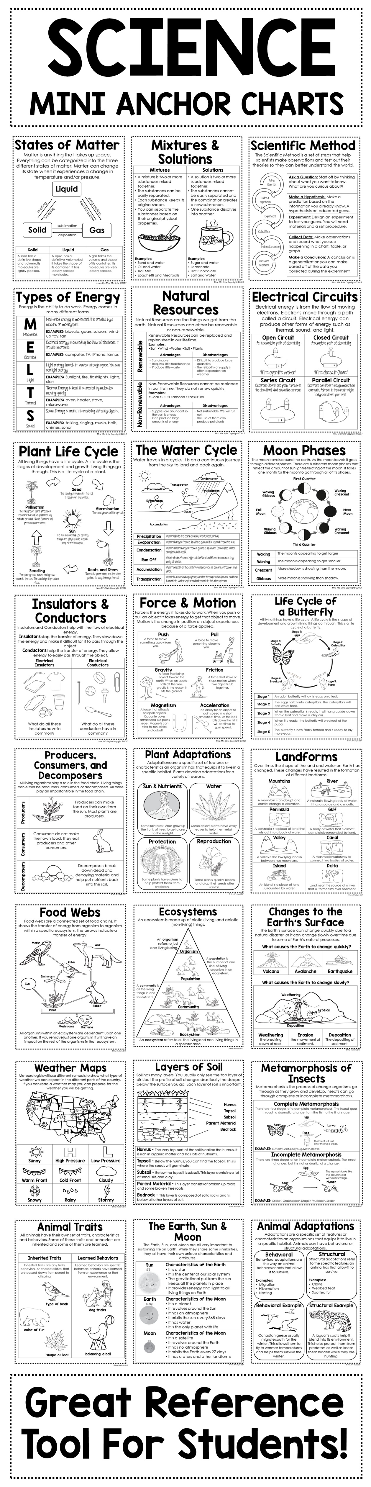 Science Mini Anchor Charts Bundle