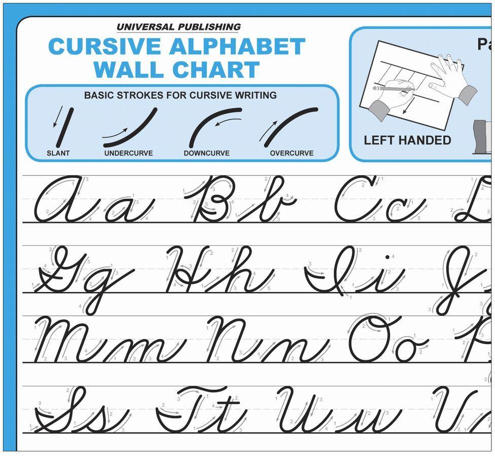 Cursive alphabet strip