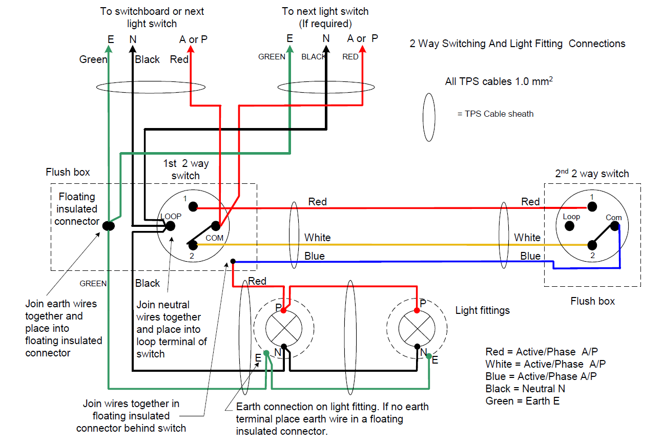 oruxfyiy.ayl.png (1294×869) Light switch, Light switch