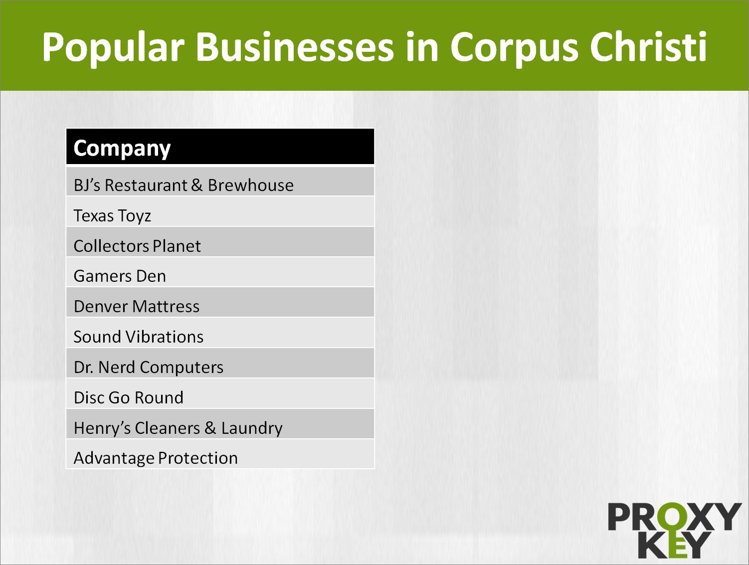 corpus christi tx private proxies buy corpus christi proxy servers