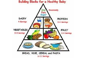 Who Else Wants To Learn How To Have A Healthy, Happy Pregnancy ...