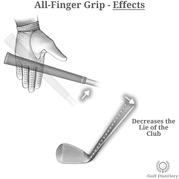 Palm And Finger Grip Vs All Fingers Grip Comparison Golf Grip Golf Pride Grips Golf Tips