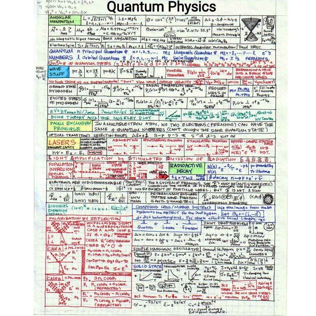 Physics Meme Physics Memes Fun Memes Mathematique Meme Maths Meme Maths Memes School Memes Scien In 2020 Physics Notes 2nd Grade Math Worksheets Maths Primary School