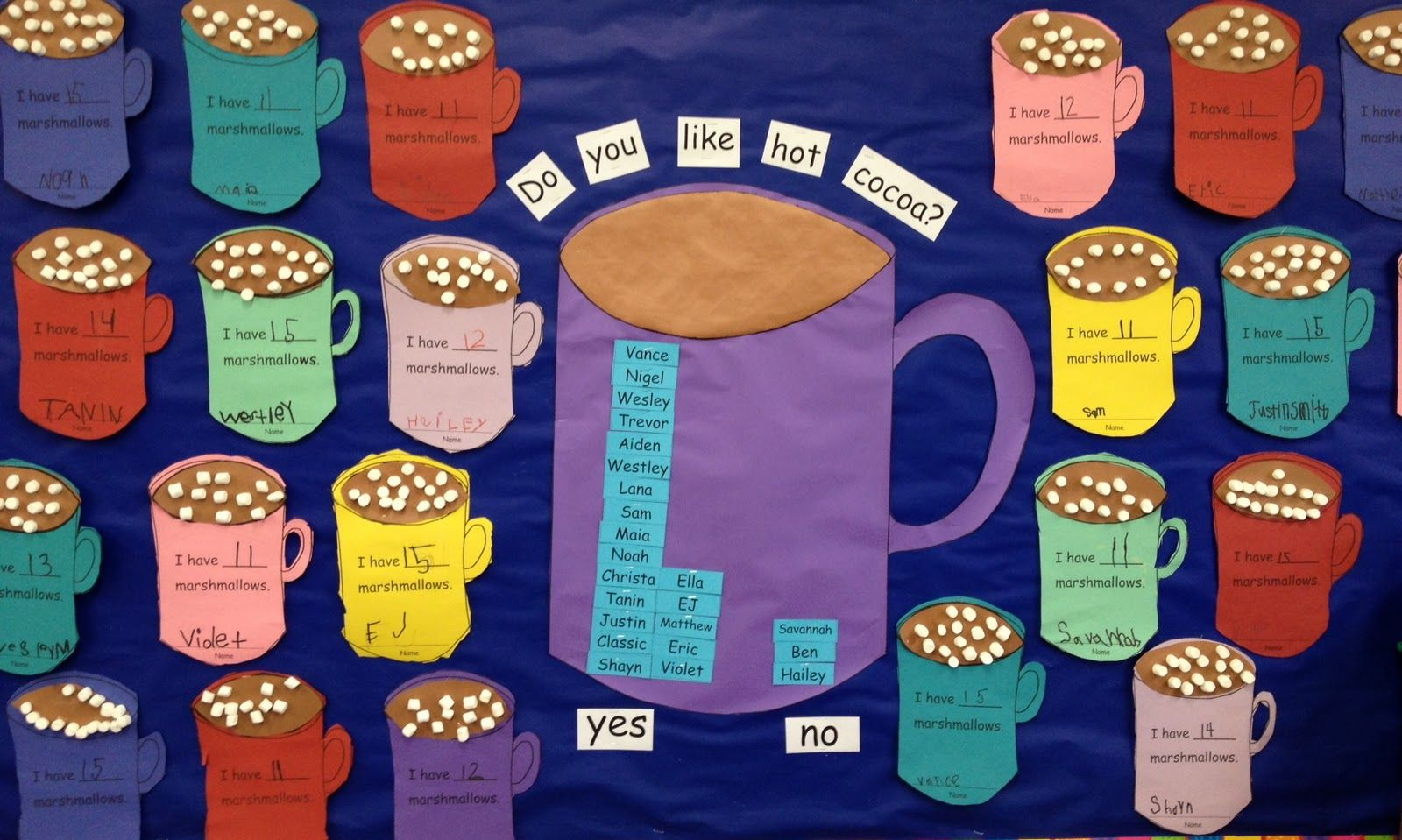 Apples And Abc S Hot Cocoa Math