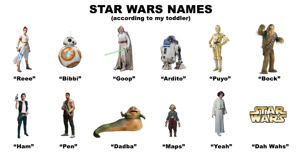 Dad Wins Mark Hamill S Attention With Tweet About How His Toddler Pronounces Star Wars Names Star Wars Characters Names Star Wars Star Wars Memes