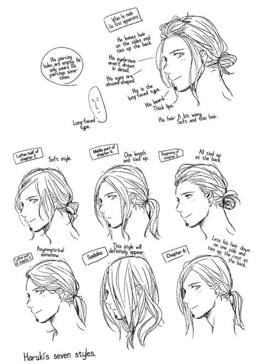Pin by Nakamura Kira on given Long hair styles men, Long