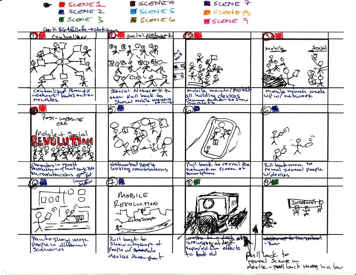VideoStoryboardJpg   Story Board    Storyboard