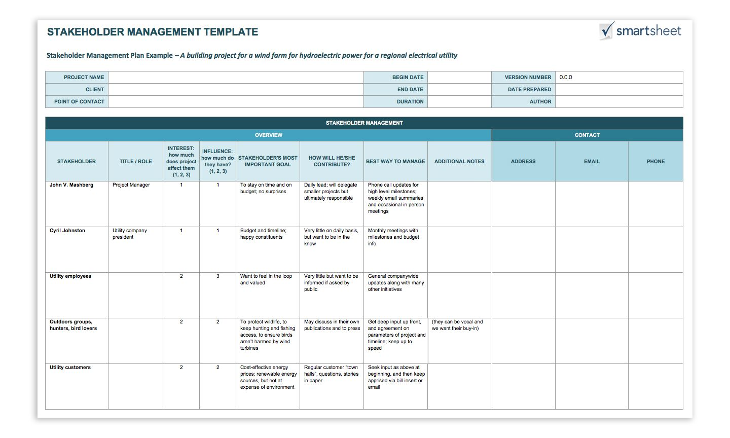 How To Create Stakeholder Management And Communication Plans